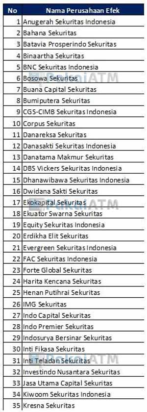 Daftar Perusahaan Efek 1