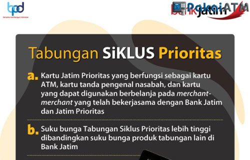 Tabungan Siklus Prioritas 1